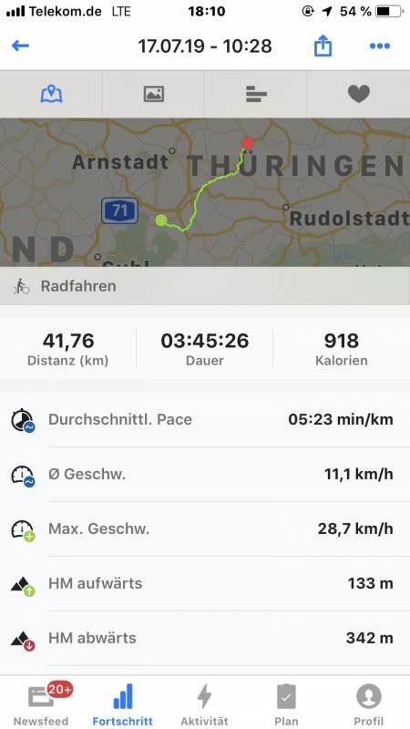 Route bis Kranichfeld