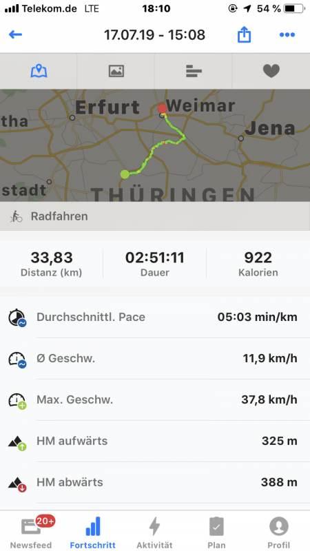 Route von Kranichfeld nach Weimar